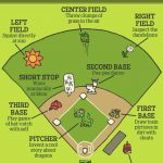 little kid baseball